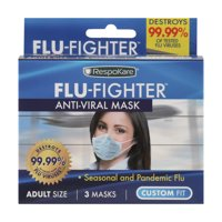 Respokare Flu-Fighter Mask